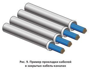 Пример прокладки кабелей в закрытых кабель-каналах