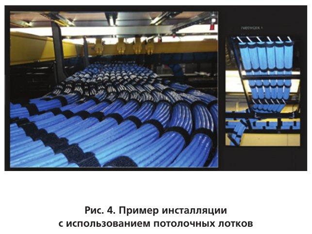 Пример инсталляции с использованием потолочных лотков