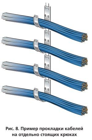Пример прокладки кабелей на отдельно стоящих крюках
